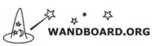 Wandboard代理商